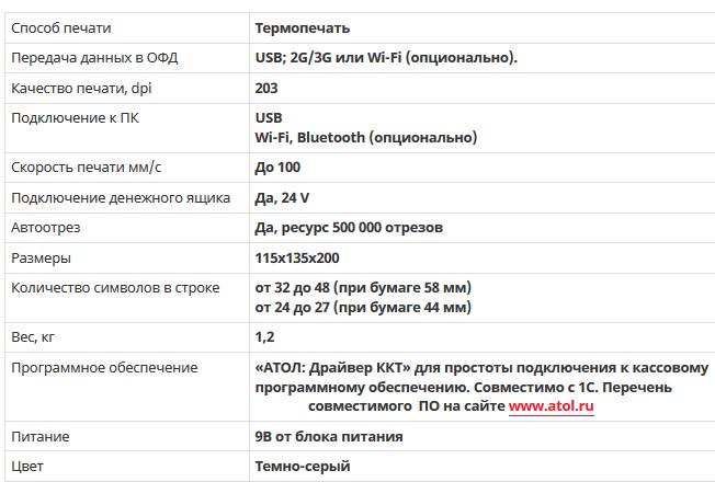 Атол-50 технические характеристики