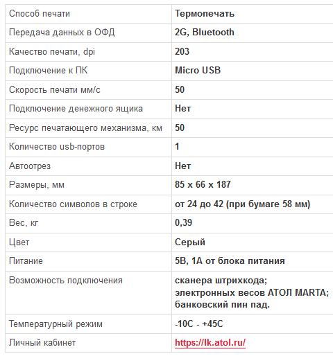 Атол-91 Lite характеристики
